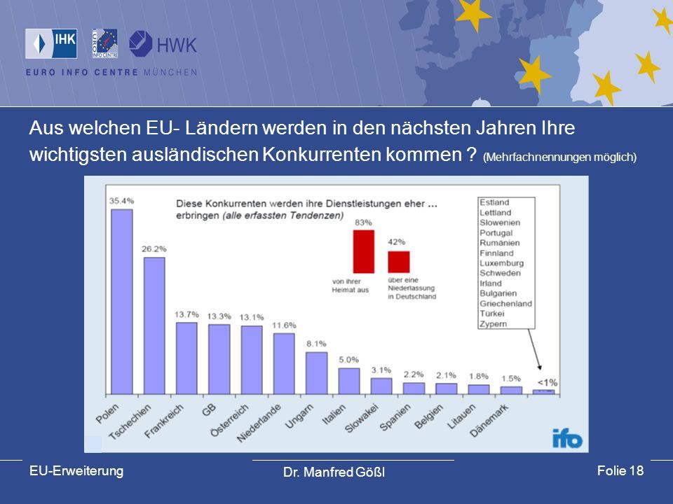 Aus welchen EU- Ländern werden in den nächsten Jahren Ihre wichtigsten ausländischen Konkurrenten kommen (Mehrfachnennungen möglich)