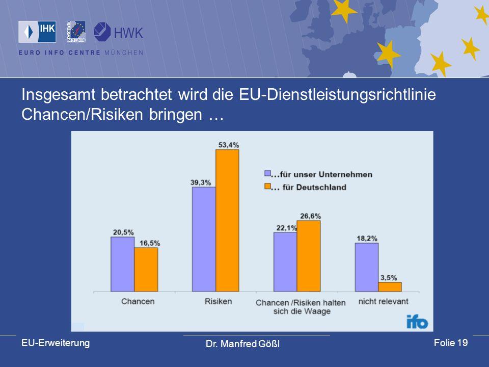 Insgesamt betrachtet wird die EU-Dienstleistungsrichtlinie Chancen/Risiken bringen …