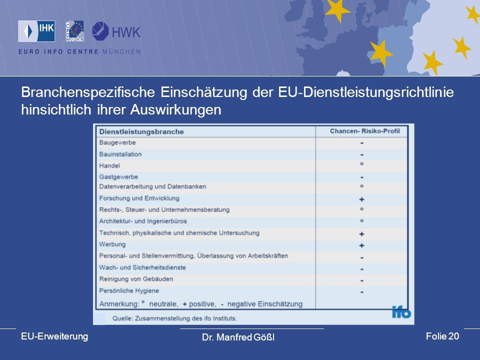 Branchenspezifische Einschätzung der EU-Dienstleistungsrichtlinie hinsichtlich ihrer Auswirkungen