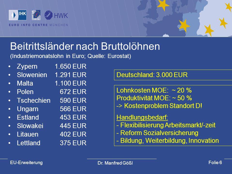 Beitrittsländer nach Bruttolöhnen (Industriemonatslohn in Euro; Quelle: Eurostat)