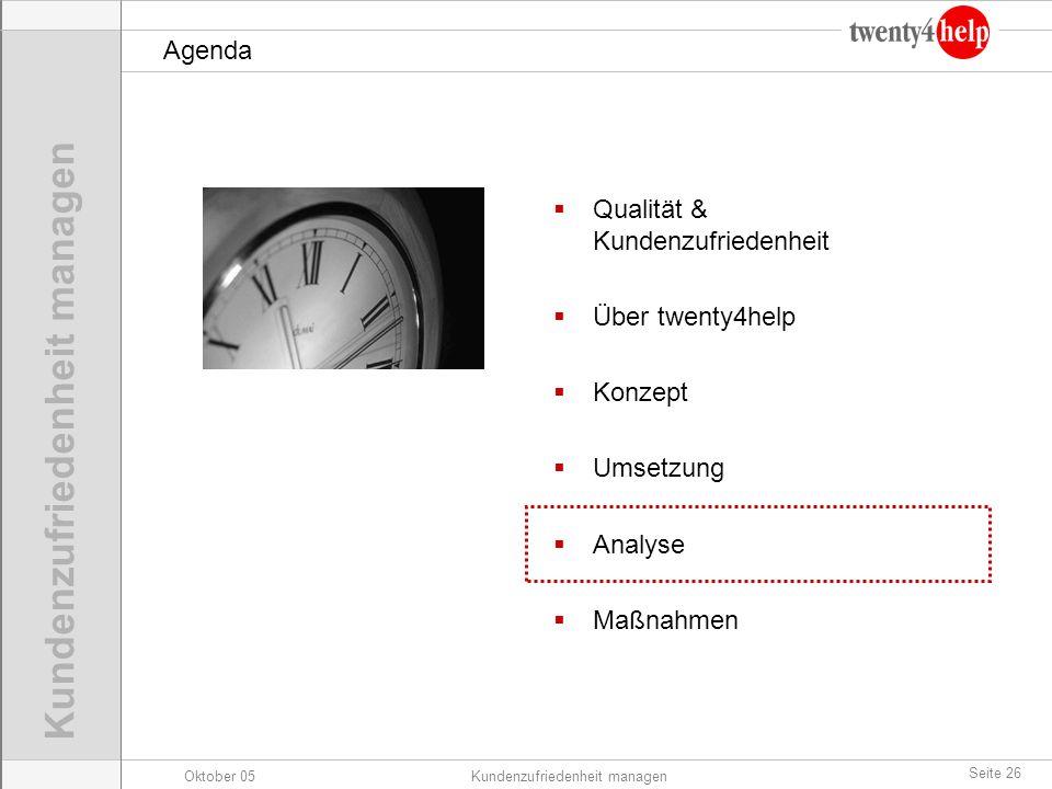 Agenda Qualität & Kundenzufriedenheit Über twenty4help Konzept Umsetzung Analyse Maßnahmen