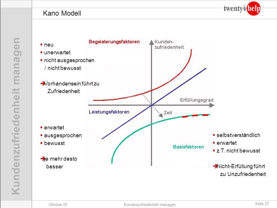Kano Modell neu unerwartet nicht ausgesprochen / nicht bewusst