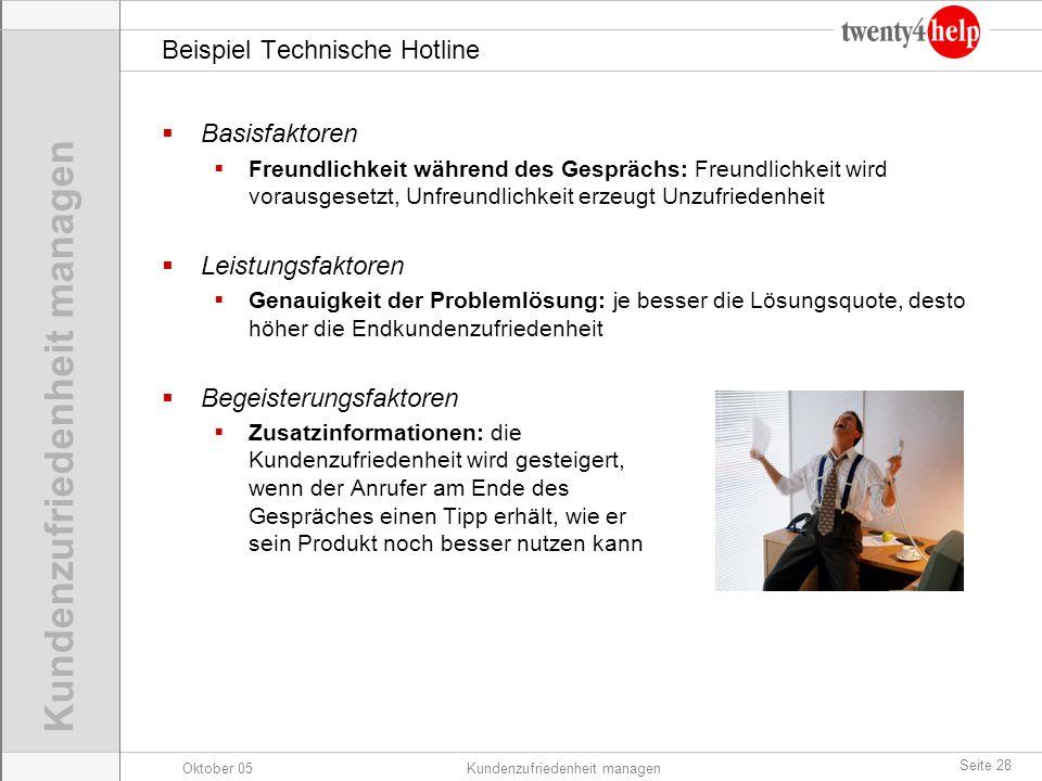 Beispiel Technische Hotline