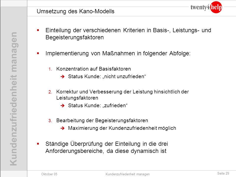 Umsetzung des Kano-Modells