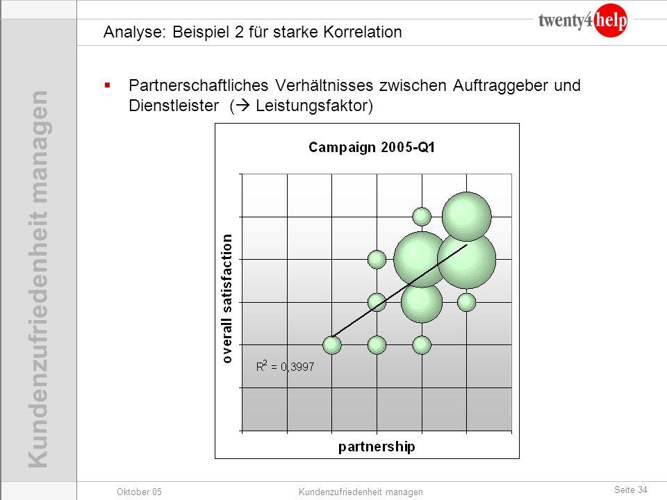 Analyse: Beispiel 2 für starke Korrelation
