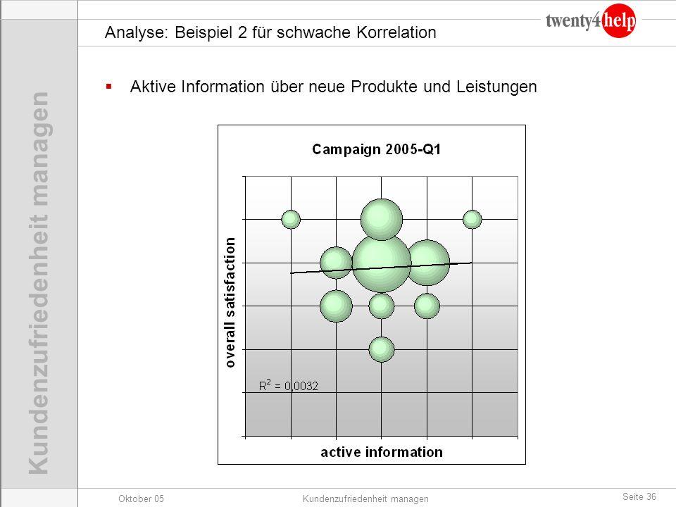 Analyse: Beispiel 2 für schwache Korrelation