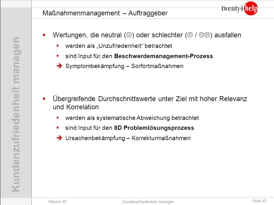 Maßnahmenmanagement – Auftraggeber