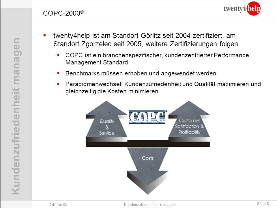 COPC-2000® twenty4help ist am Standort Görlitz seit 2004 zertifiziert, am Standort Zgorzelec seit 2005, weitere Zertifizierungen folgen.