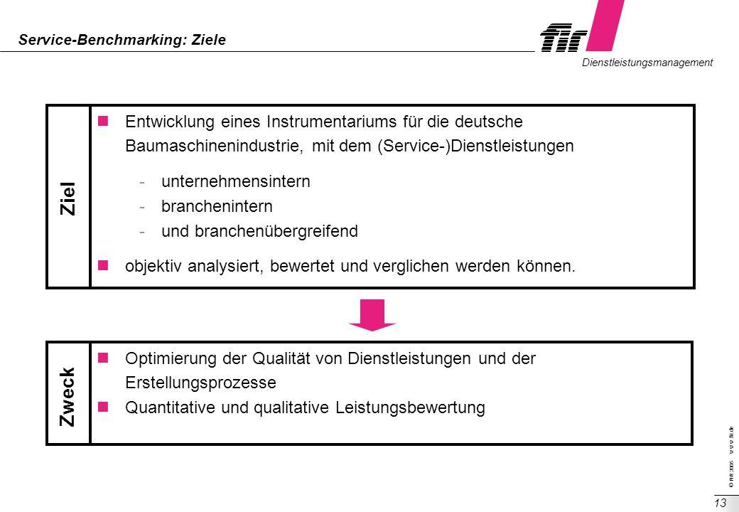 Service-Benchmarking: Ziele
