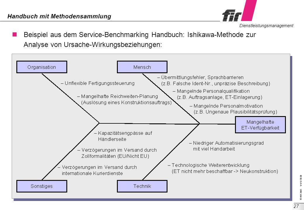 Handbuch mit Methodensammlung