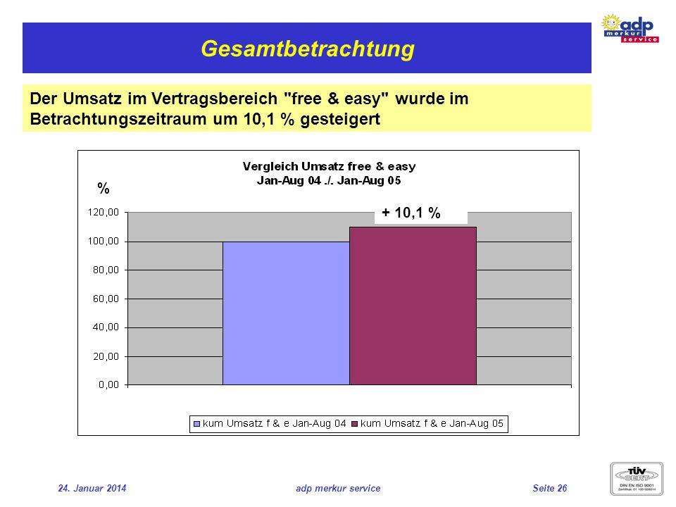 Gesamtbetrachtung Der Umsatz im Vertragsbereich free & easy wurde im Betrachtungszeitraum um 10,1 % gesteigert.