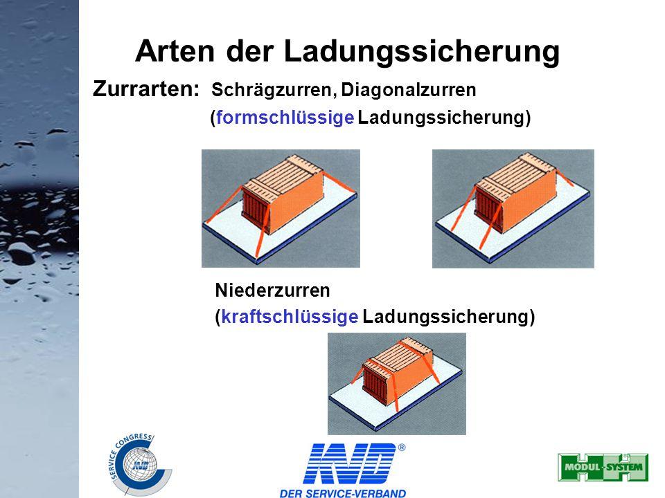 Arten der Ladungssicherung