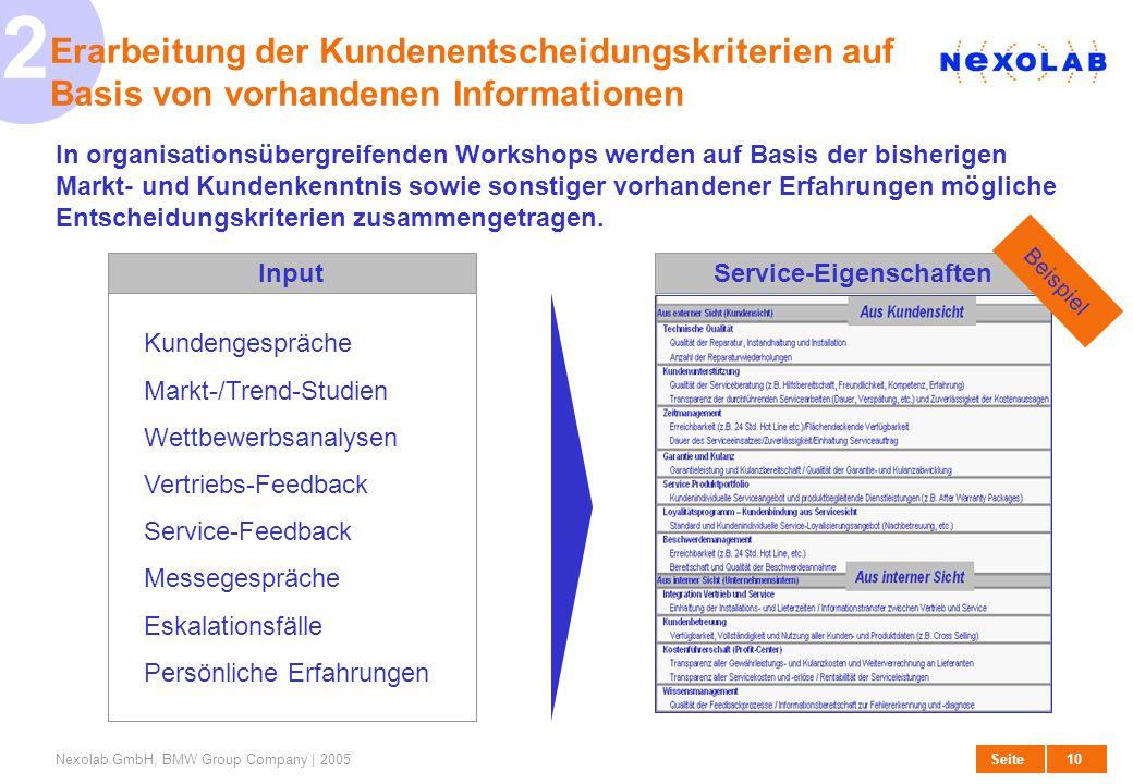 Service-Eigenschaften