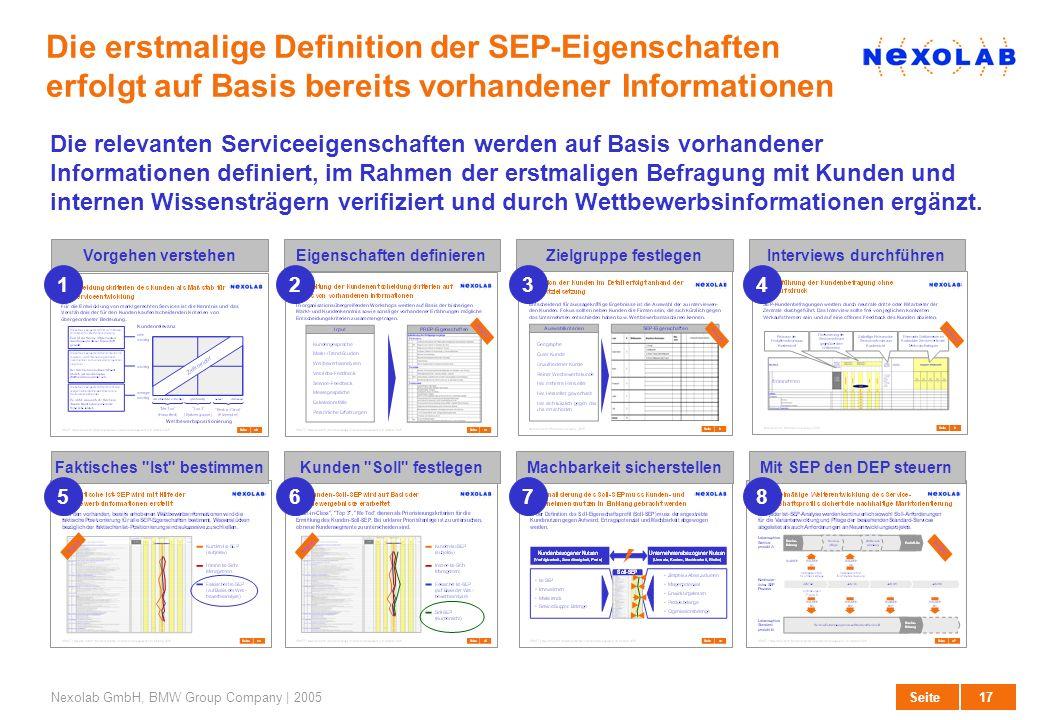 Die erstmalige Definition der SEP-Eigenschaften erfolgt auf Basis bereits vorhandener Informationen