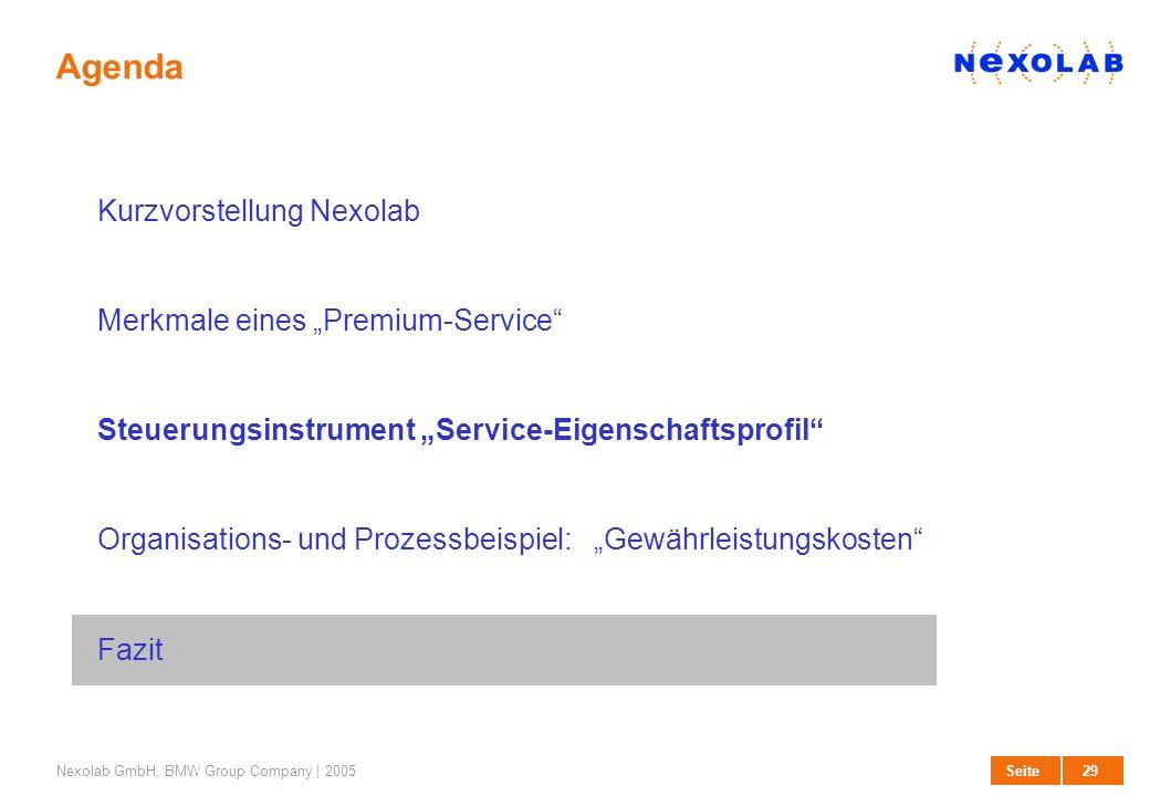 """Agenda Kurzvorstellung Nexolab Merkmale eines """"Premium-Service"""