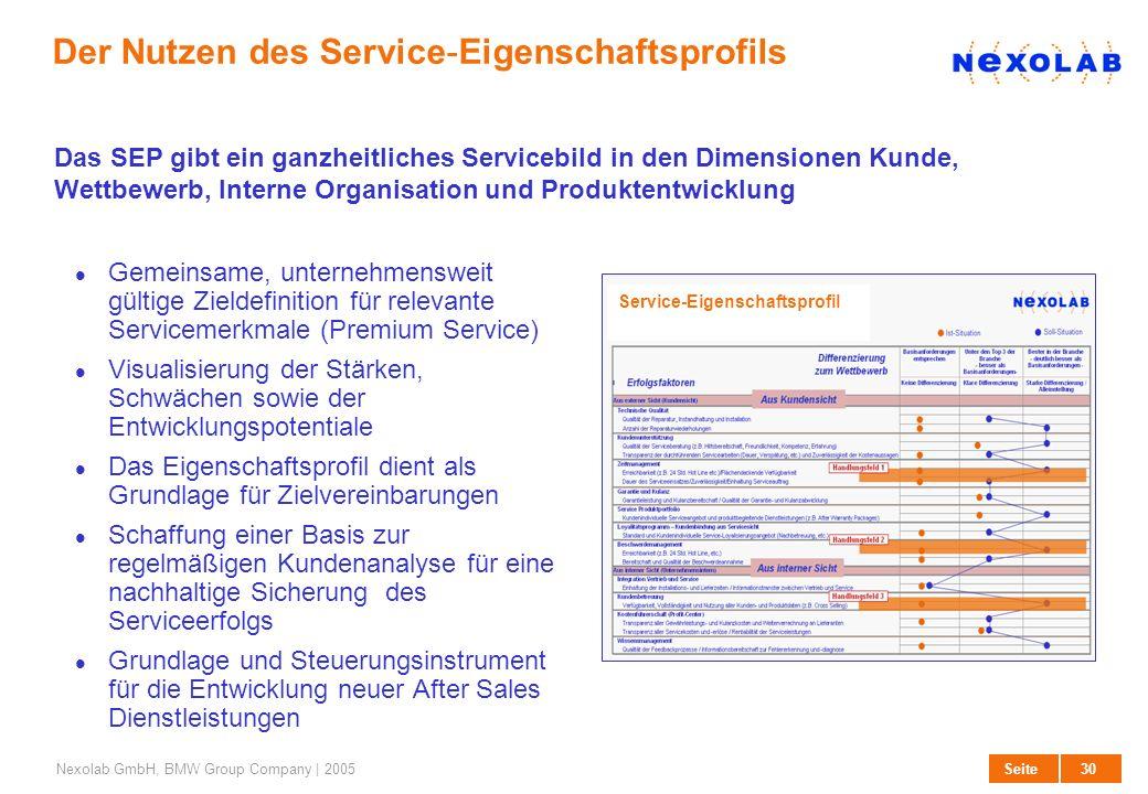 Der Nutzen des Service-Eigenschaftsprofils