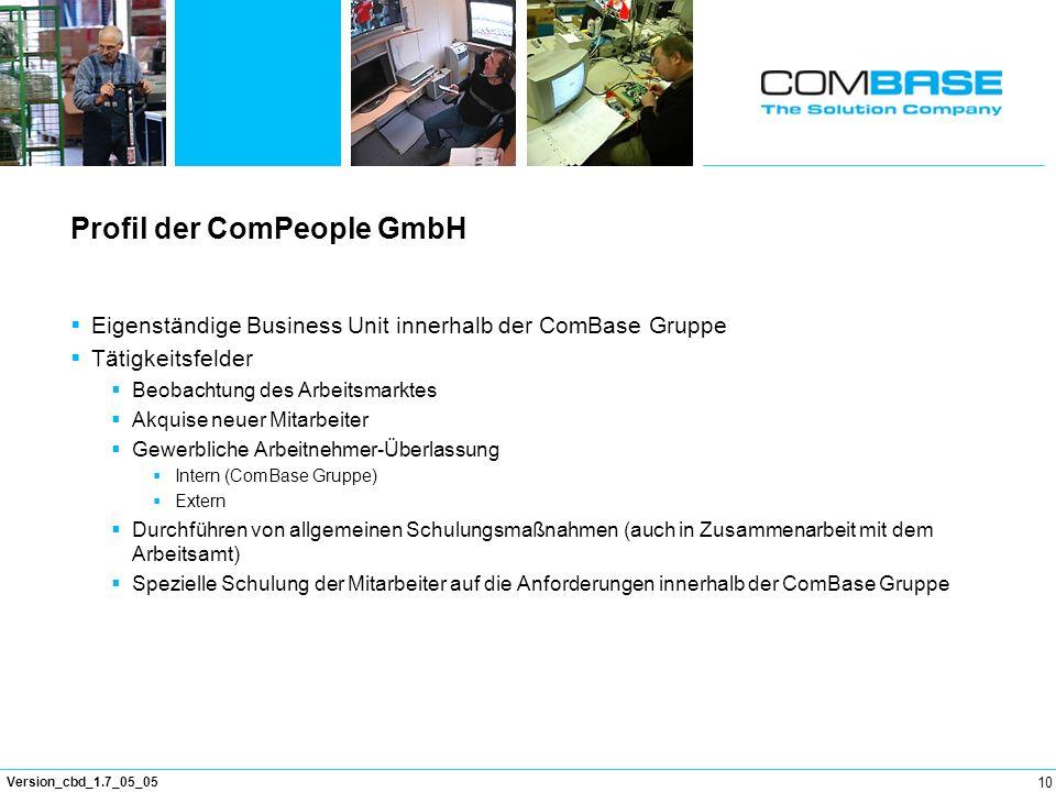 Profil der ComPeople GmbH