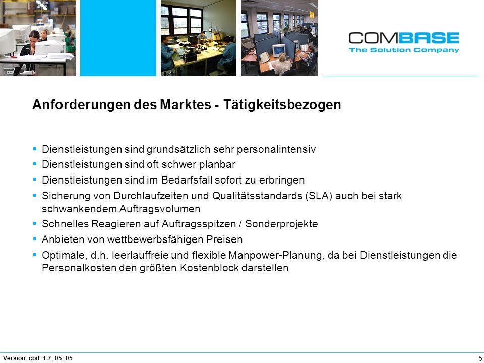 Anforderungen des Marktes - Tätigkeitsbezogen