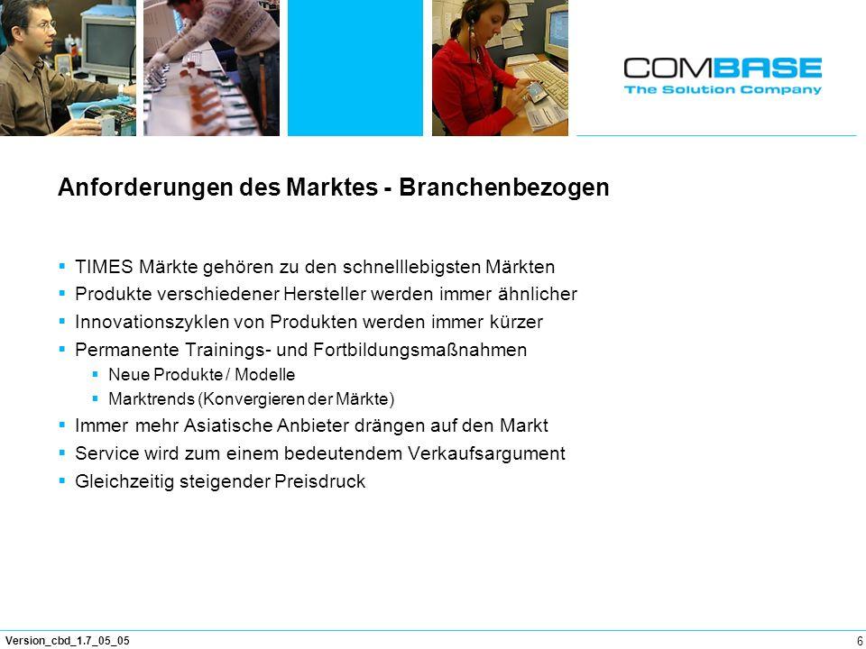 Anforderungen des Marktes - Branchenbezogen