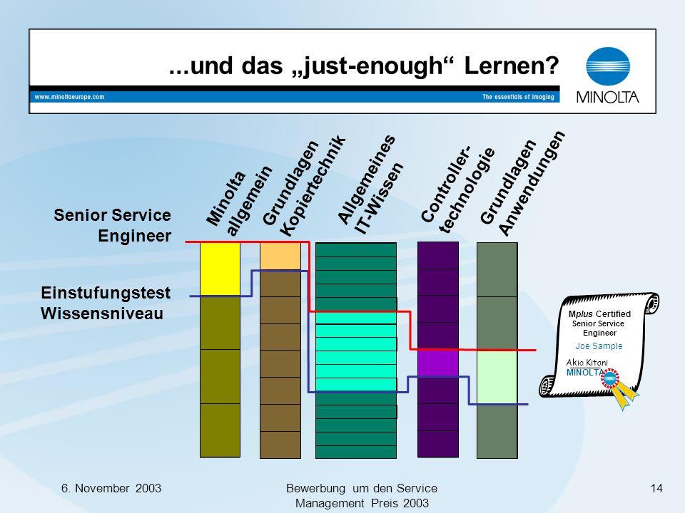 """...und das """"just-enough Lernen"""