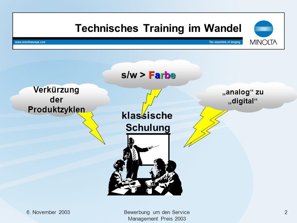Technisches Training im Wandel