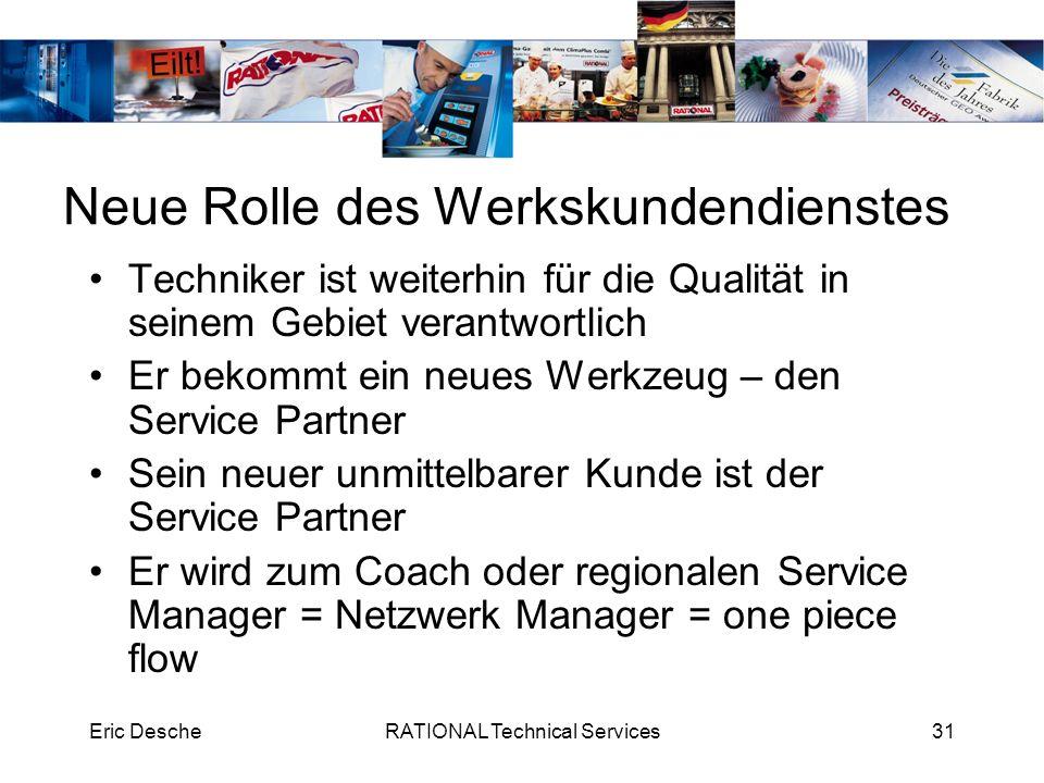 Neue Rolle des Werkskundendienstes