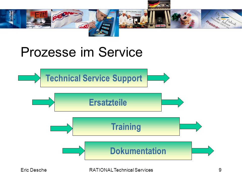 Technical Service Support
