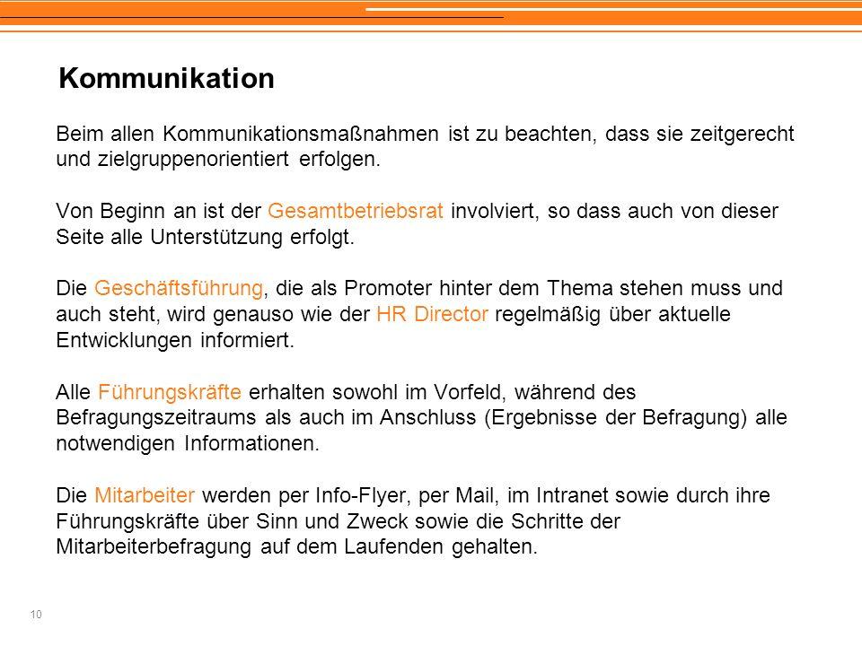 Kommunikation Beim allen Kommunikationsmaßnahmen ist zu beachten, dass sie zeitgerecht. und zielgruppenorientiert erfolgen.
