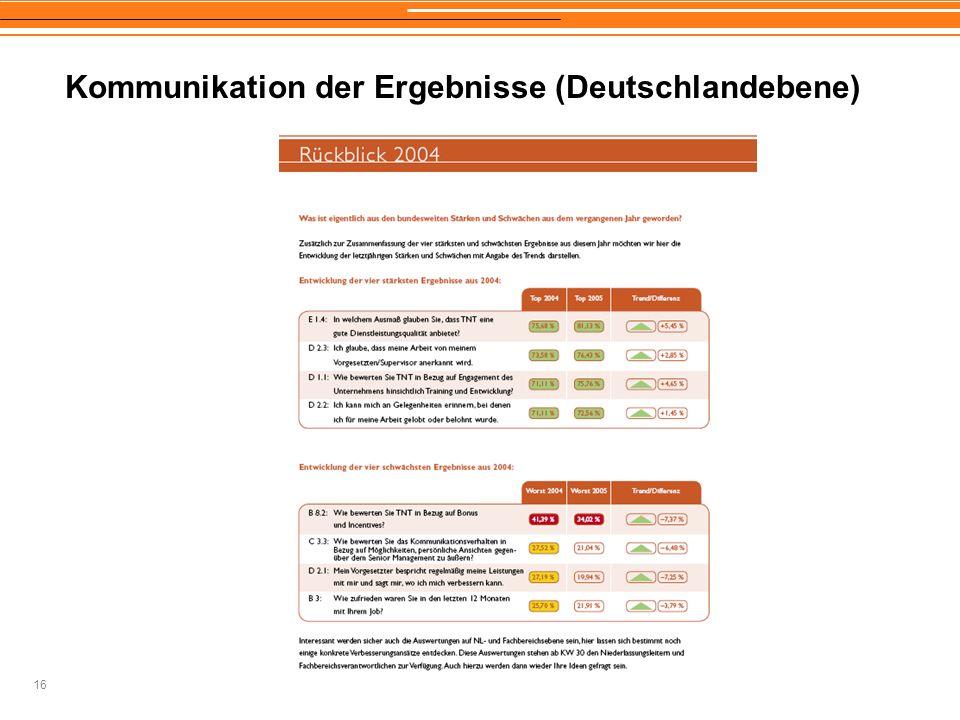 Kommunikation der Ergebnisse (Deutschlandebene)