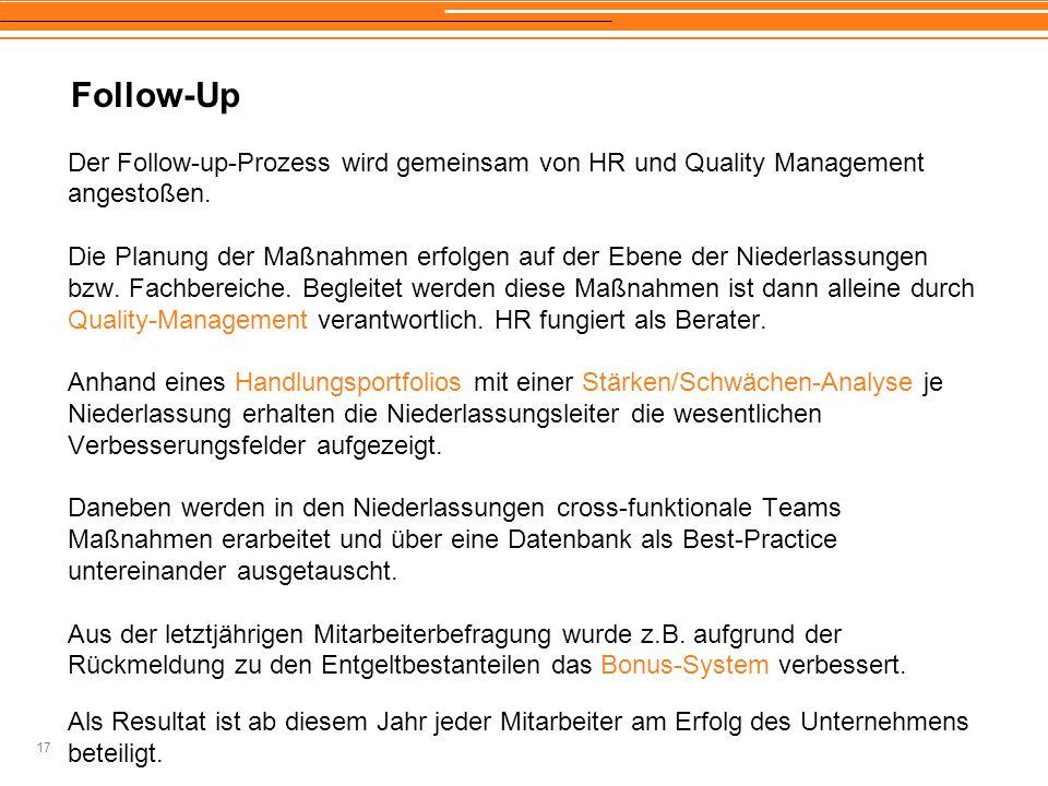 Follow-Up Der Follow-up-Prozess wird gemeinsam von HR und Quality Management. angestoßen.