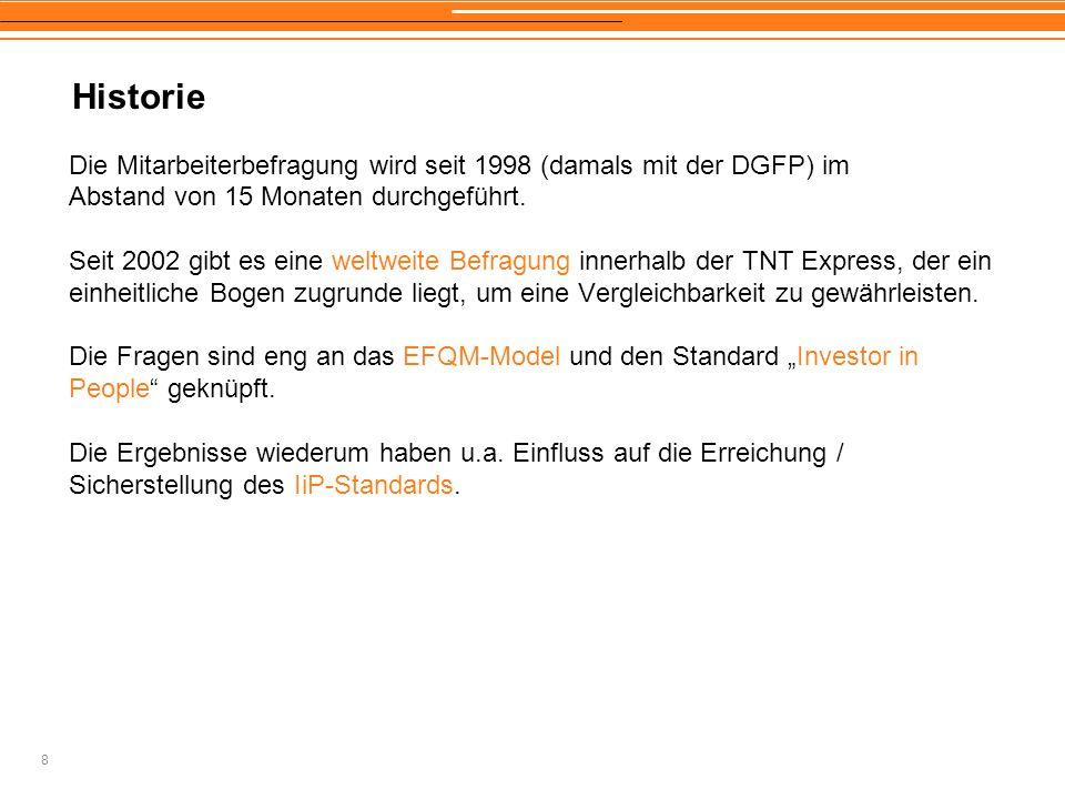 Historie Die Mitarbeiterbefragung wird seit 1998 (damals mit der DGFP) im. Abstand von 15 Monaten durchgeführt.