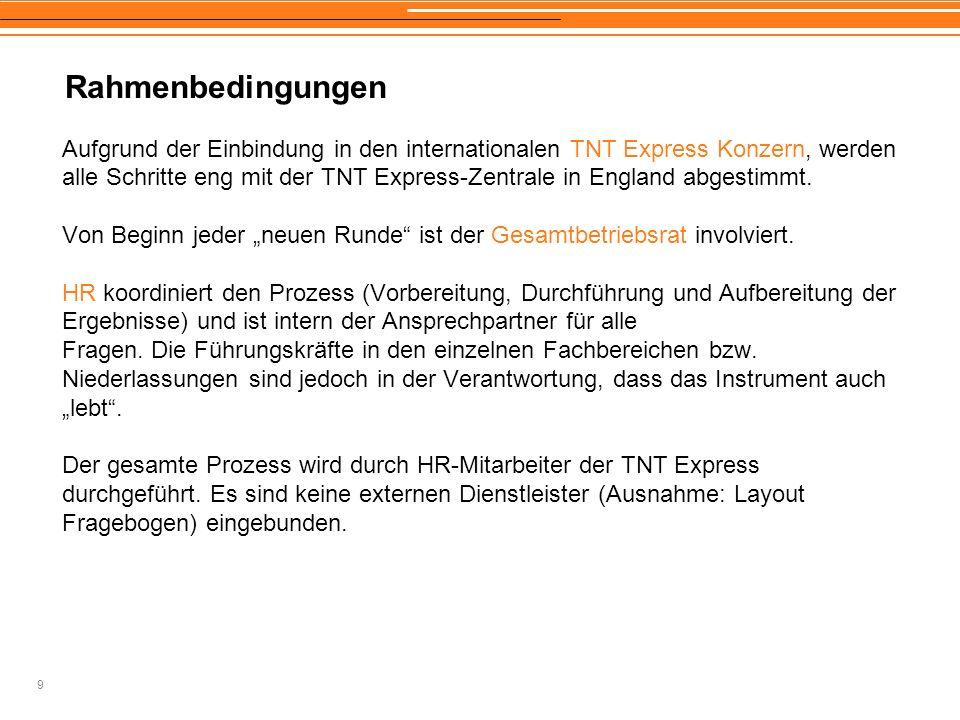 Rahmenbedingungen Aufgrund der Einbindung in den internationalen TNT Express Konzern, werden.