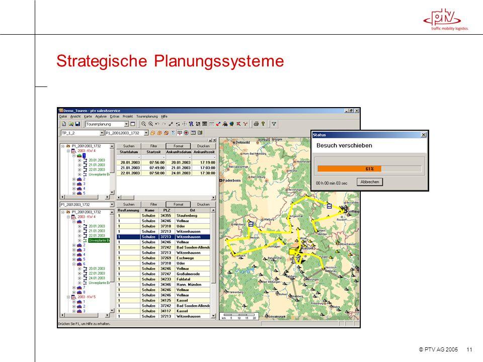 Strategische Planungssysteme