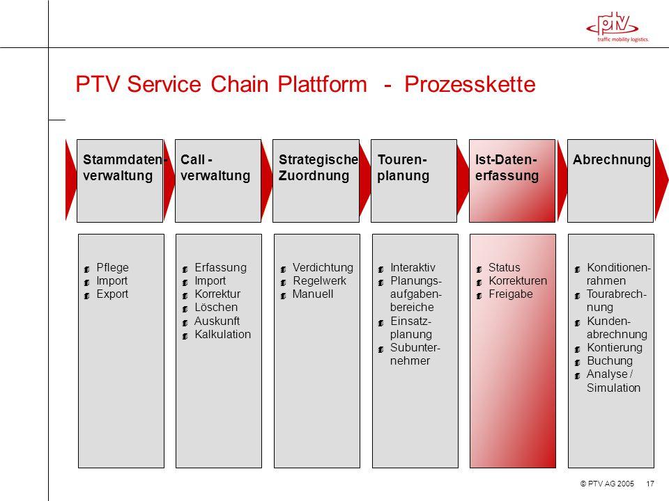 PTV Service Chain Plattform - Prozesskette