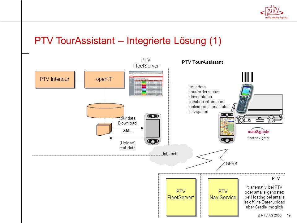 PTV TourAssistant – Integrierte Lösung (1)