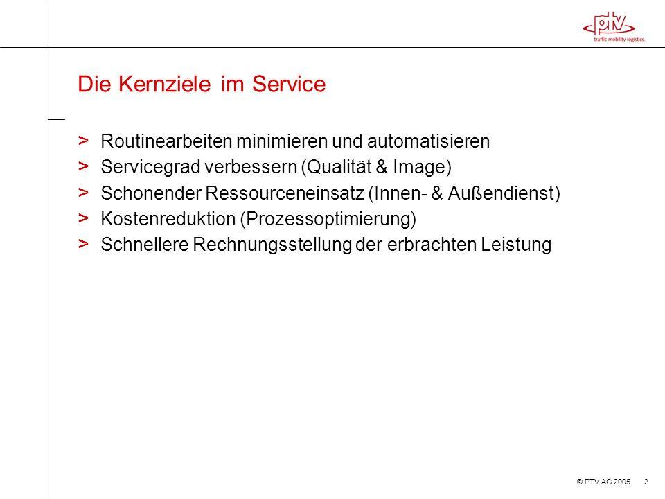 Die Kernziele im Service