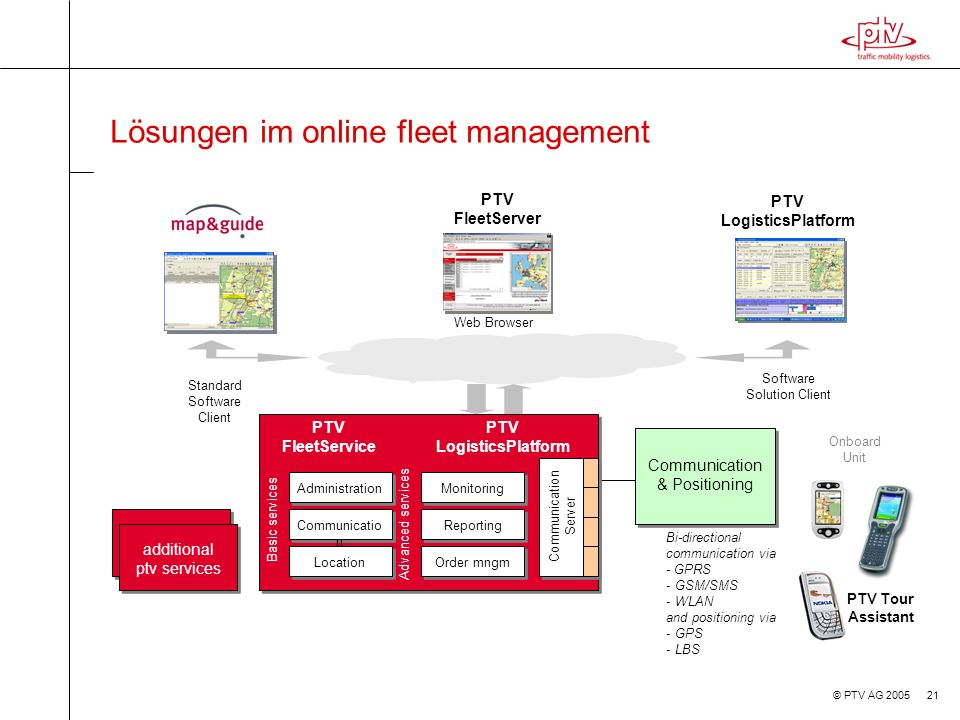 Lösungen im online fleet management