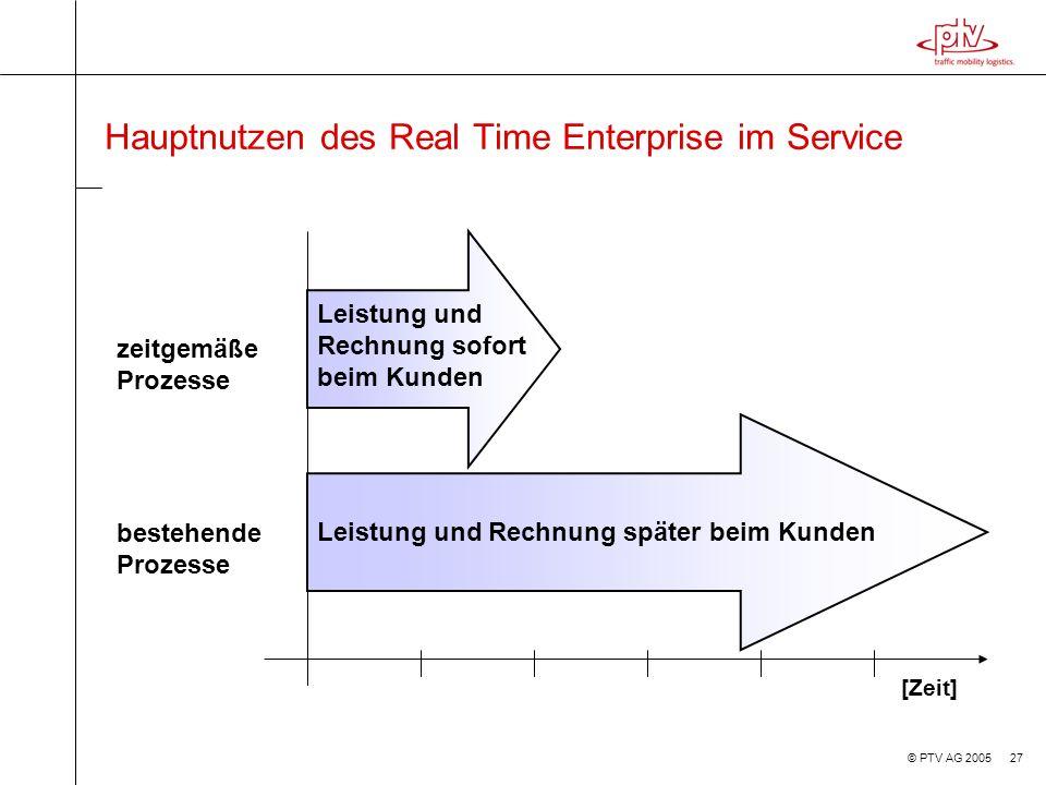 Hauptnutzen des Real Time Enterprise im Service