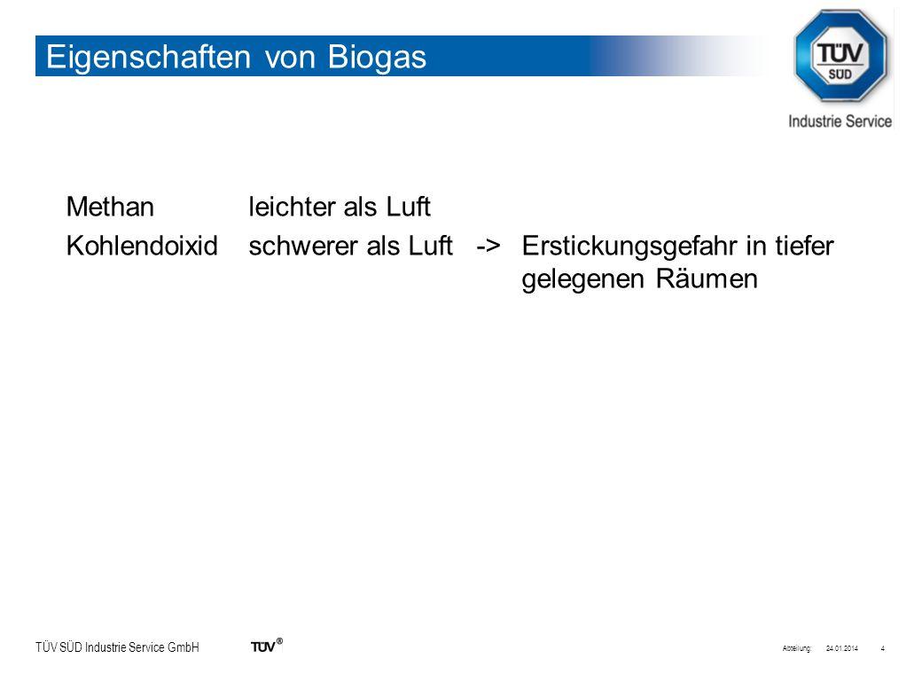 Eigenschaften von Biogas