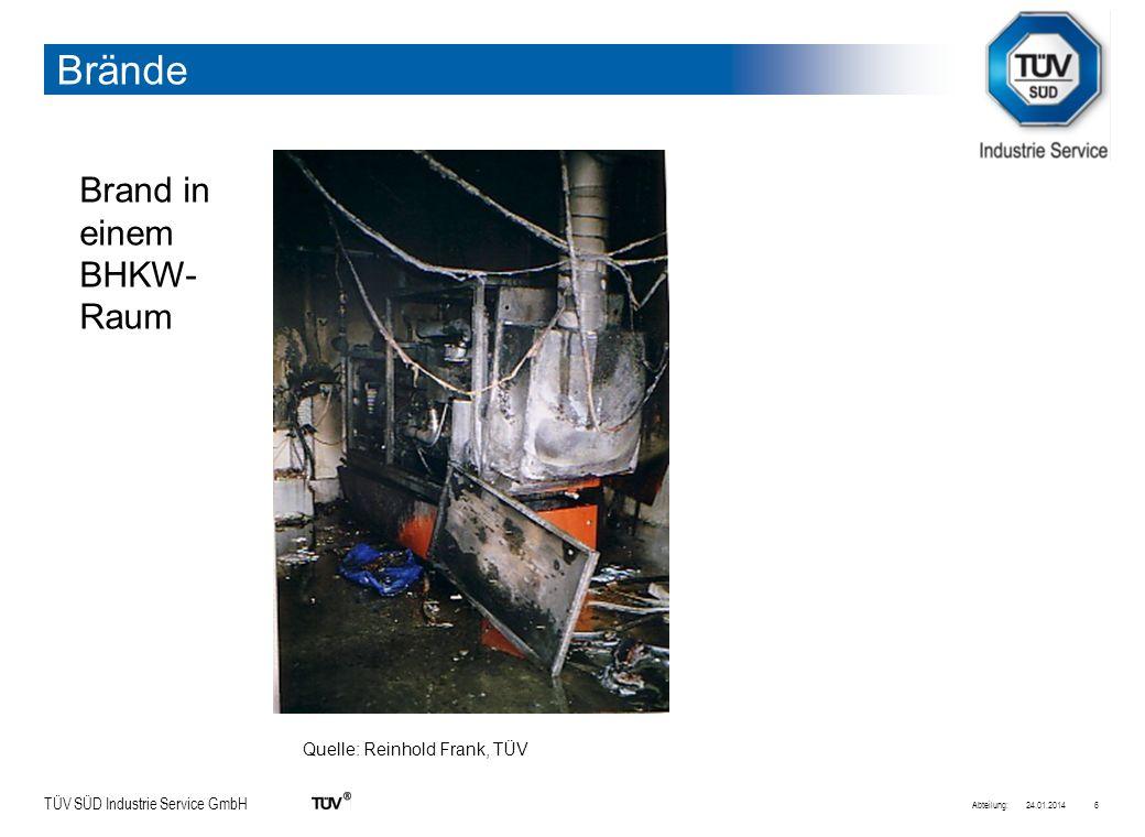 Brände Brand in einem BHKW-Raum Quelle: Reinhold Frank, TÜV Abteilung: