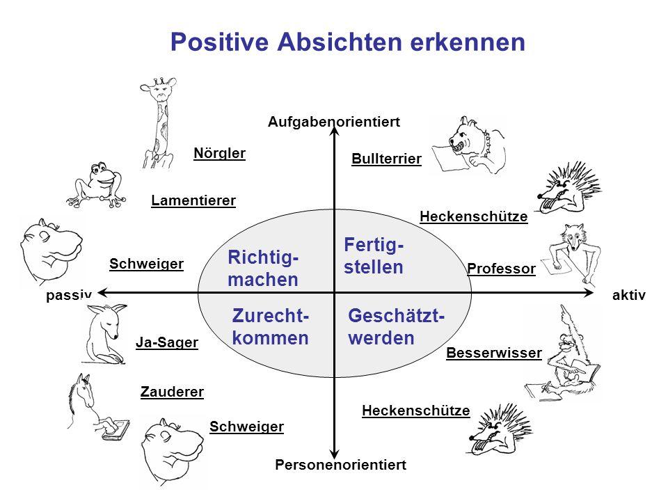 Positive Absichten erkennen