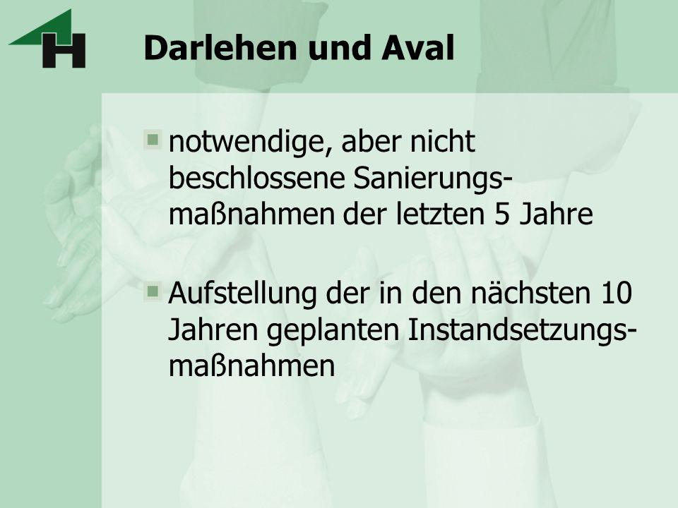 Darlehen und Aval notwendige, aber nicht beschlossene Sanierungs-maßnahmen der letzten 5 Jahre.