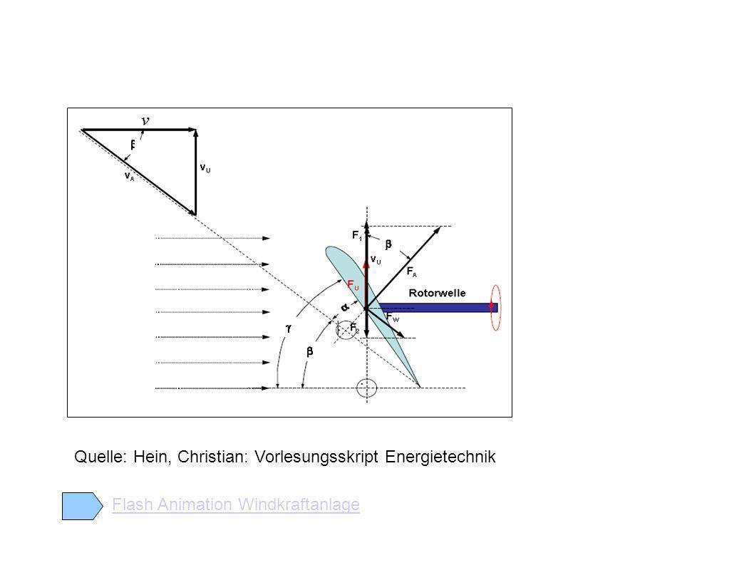 Quelle: Hein, Christian: Vorlesungsskript Energietechnik