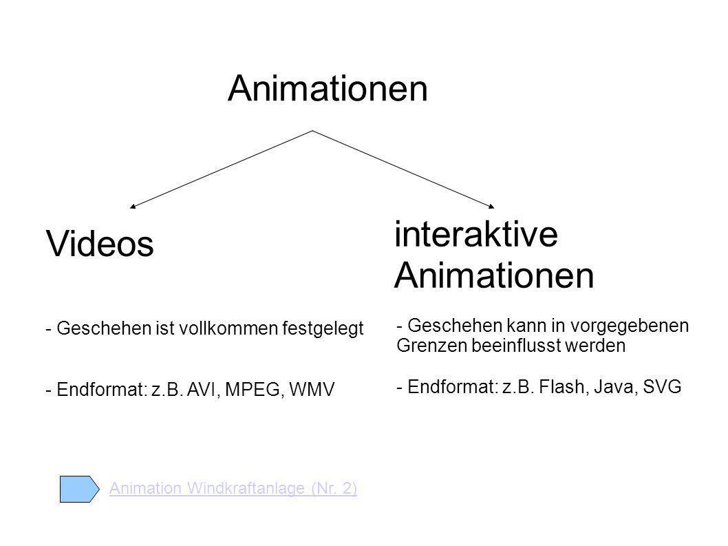 Animationen interaktive Videos Animationen