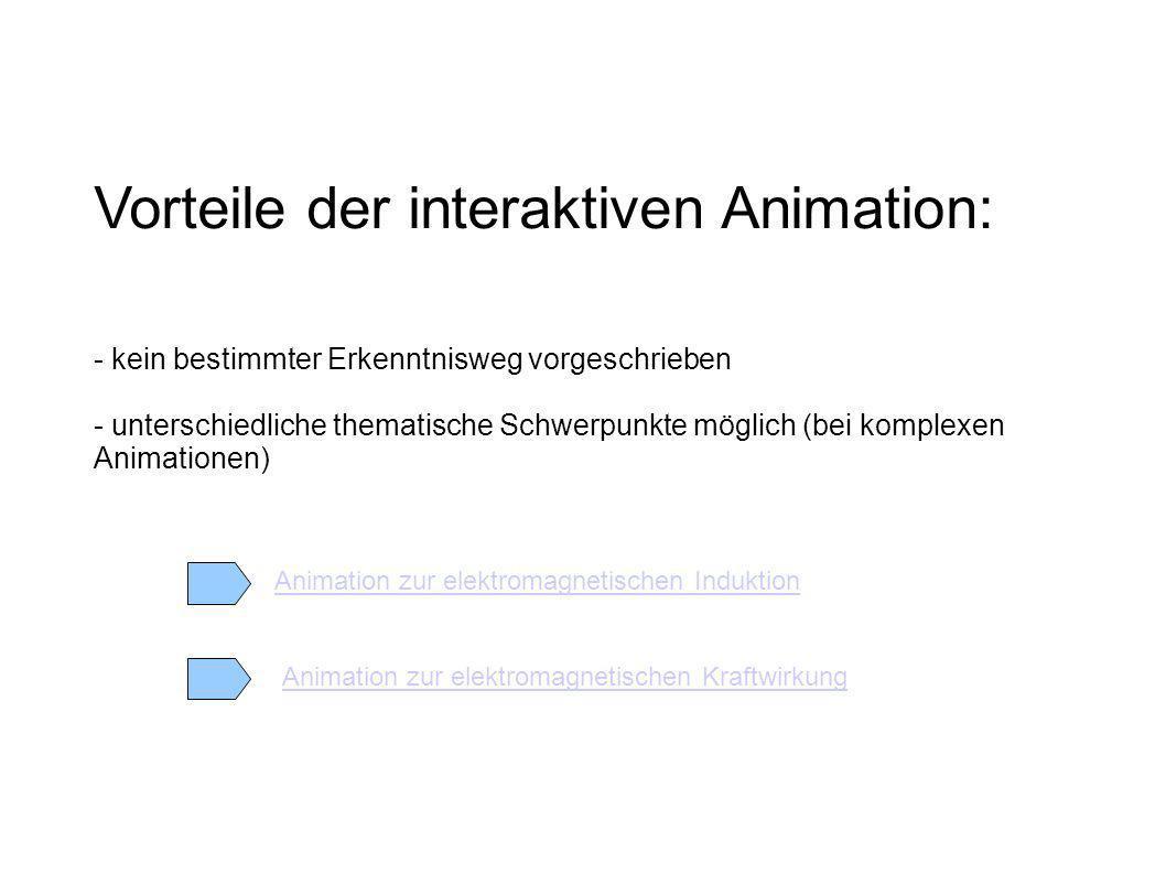 Vorteile der interaktiven Animation: