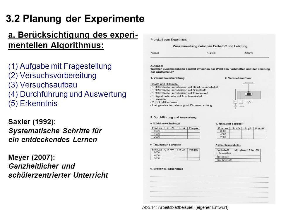 3.2 Planung der Experimente