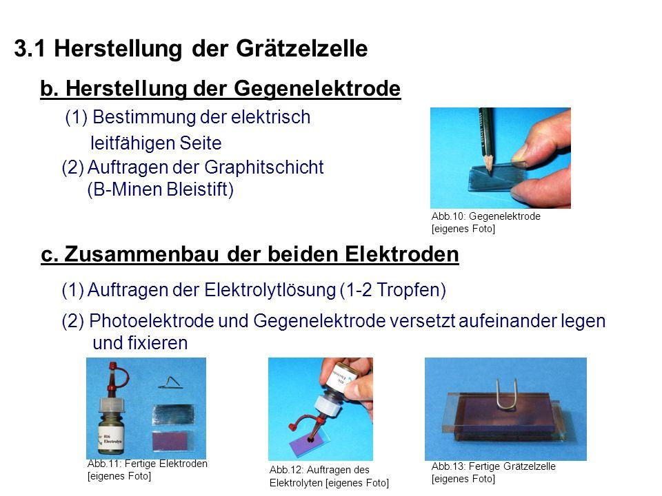 3.1 Herstellung der Grätzelzelle