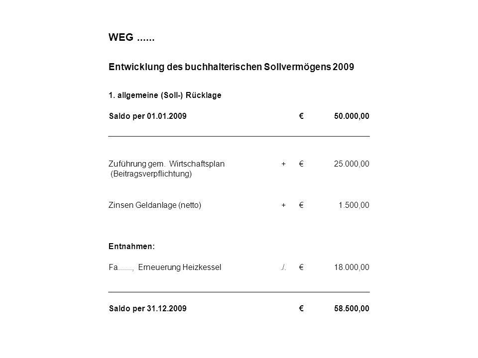WEG ...... Entwicklung des buchhalterischen Sollvermögens 2009