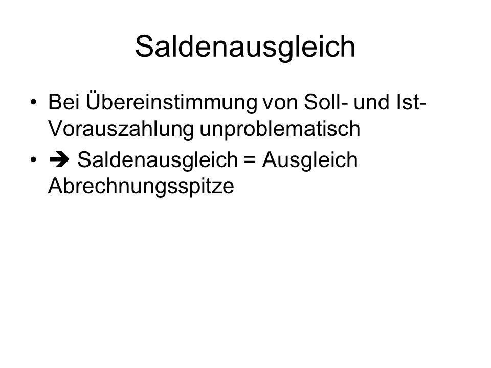 Saldenausgleich Bei Übereinstimmung von Soll- und Ist- Vorauszahlung unproblematisch.