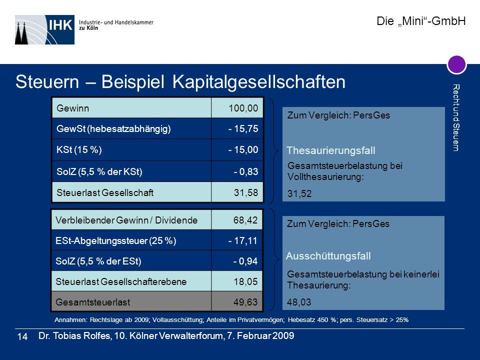 Steuern – Beispiel Kapitalgesellschaften
